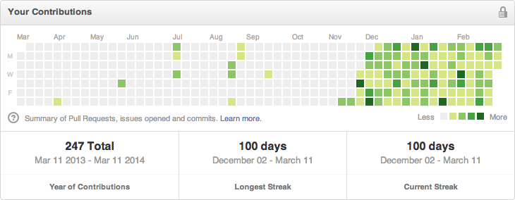 100 Days of Commits